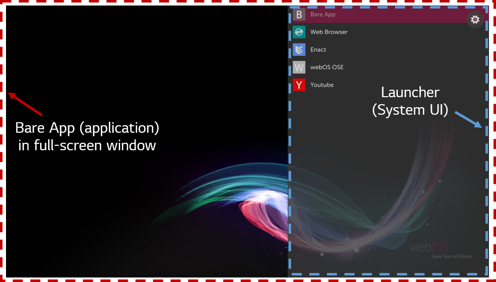 Graphics and Input | webOS Open Source Edition