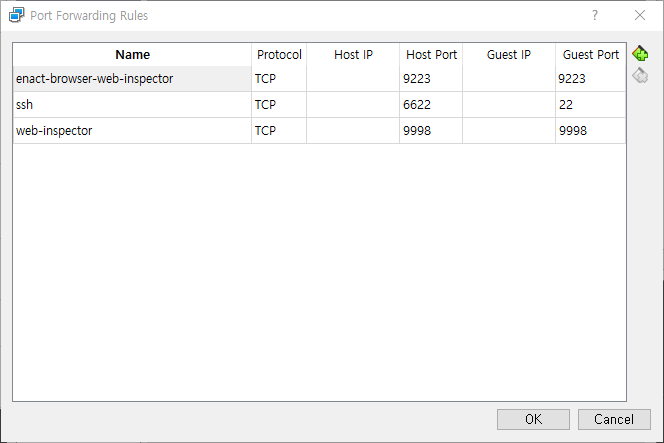 Configuring the port forwarding rules 2